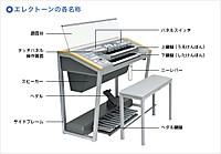 Mechanism_p01_01